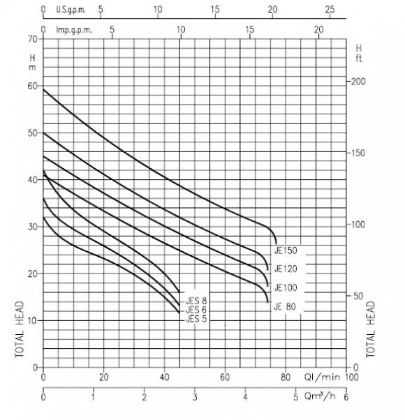 diagram-JE