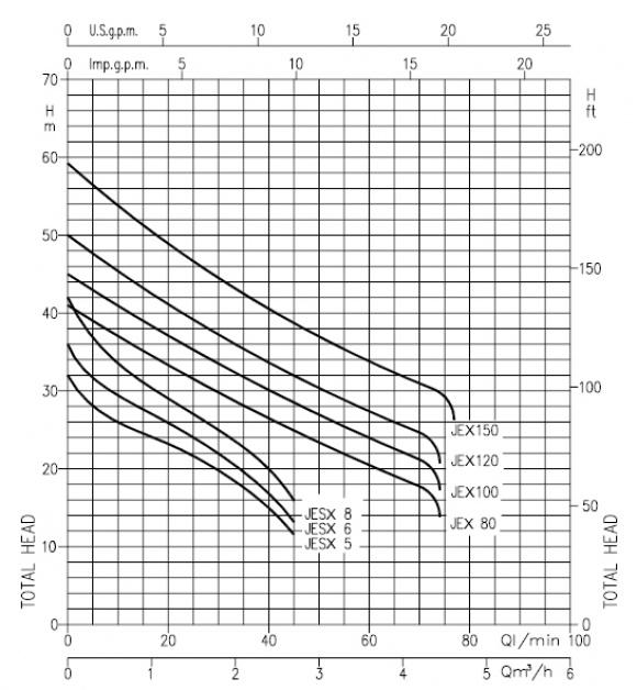 JESX diagram