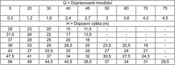 parametry-JES-a-JE-2